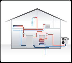 αντλια θερμοτητας βιοκλιματικη κατοικια