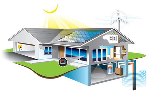βιοκλιματικος-σχεδιασμος-κατοικιας